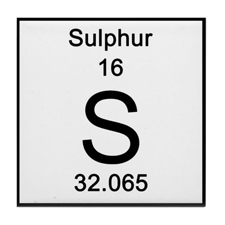 The gallery for sulphur periodic table - Tungsten symbol periodic table ...