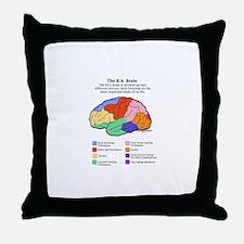 Cute School Throw Pillow