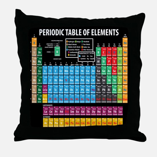 Periodic Table Throw Pillow
