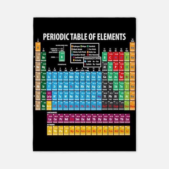 Periodic Table Twin Duvet