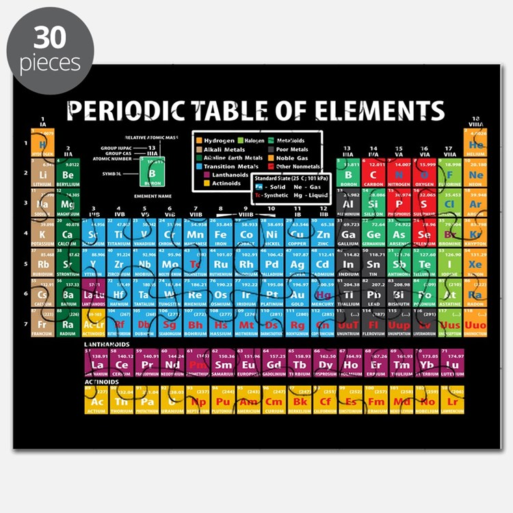 Periodic table toys periodic table stuffed animals for 99 periodic table