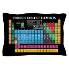table of sewing elements - Periodic Table Of Elements Quilt