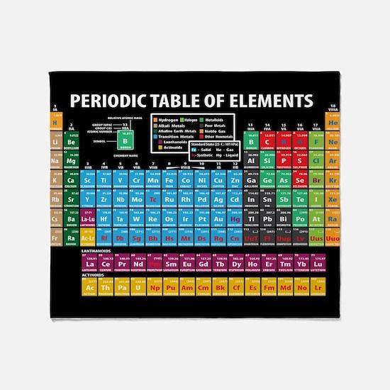 Periodic Table Throw Blanket