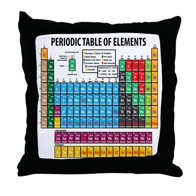 Periodic table throw pillow by beautifulbed for Table th row group