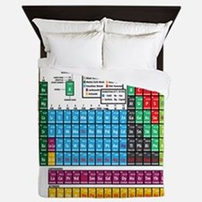 Periodic Table Queen Duvet