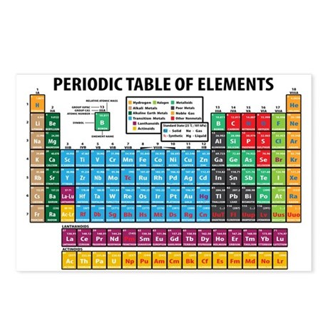 Periodic Table High Quality