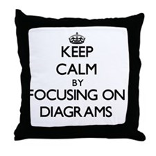 Keep Calm by focusing on Diagrams Throw Pillow