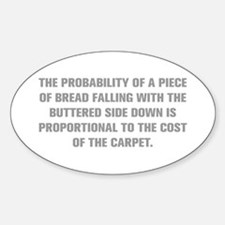 THE PROBABILITY OF A PIECE OF BREAD FALLING WITH T
