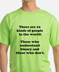 10 Kinds of People<br> T-Shirt