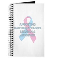 ...Male Breast Cancer... Journal