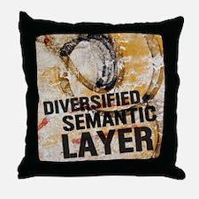 DSLayer Primary Square Logo Throw Pillow