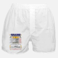 BATTLE OF MIDWAY CAMPAIGN WORLD WAR I Boxer Shorts