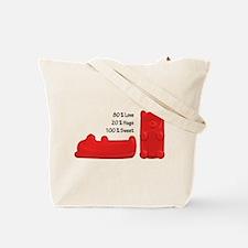 Candy Bears Tote Bag