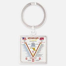 U.S. CIVIL WAR BATTLE OF ANTIETAM Keychains