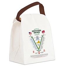 SPOTSYLVANIA COURTHOUSE,VIRGINIA  Canvas Lunch Bag