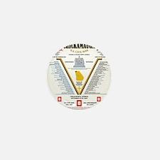 CHICKAMAUGA, GA UNITED STATES CIVIL WA Mini Button