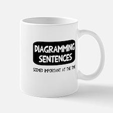 Diagramming Sentences Mug