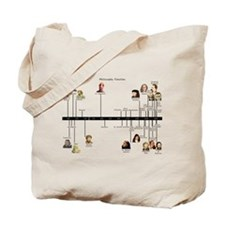 Philosophy Timeline Tote Bag
