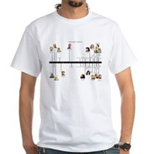 Philosophy Timeline Shirt