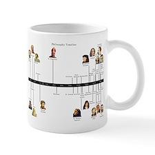 Philosophy Timeline Small Mug