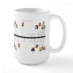 Philosophy Timeline Mug