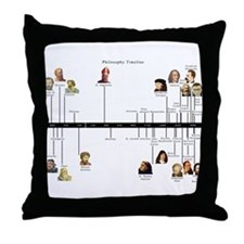 Philosophy Timeline Throw Pillow