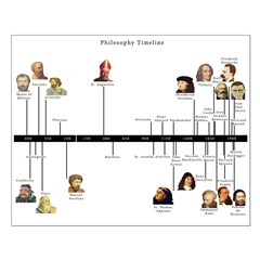 Philosophy Timeline Posters