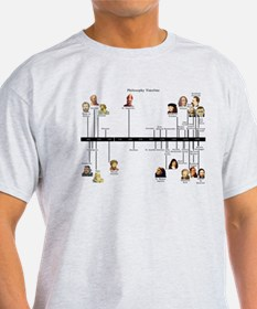 Philosophy Timeline T-Shirt