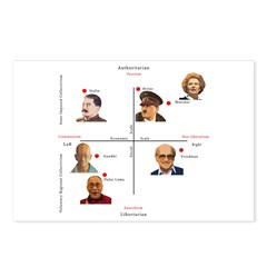 Political Compass Postcards (Package of 8)