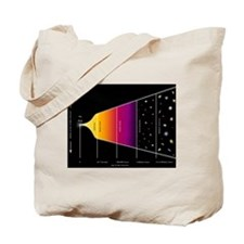 Universe Timeline Tote Bag