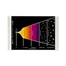 Universe Timeline Rectangle Magnet