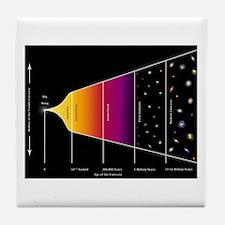 Universe Timeline Tile Coaster