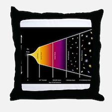 Universe Timeline Throw Pillow
