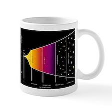 Universe Timeline Mug