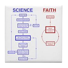 Science vs Faith Tile Coaster