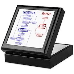 Science vs Faith Keepsake Box