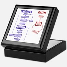 Science vs Faith Keepsake Box