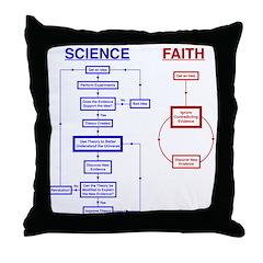 Science vs Faith Throw Pillow