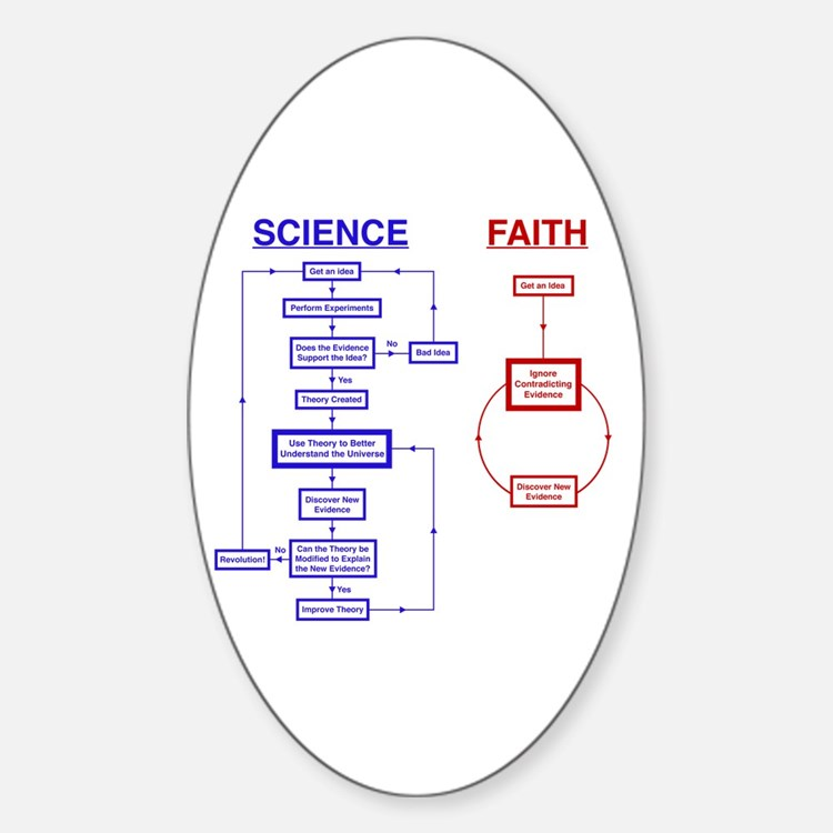 Science vs Faith Oval Decal