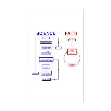 Science vs Faith Rectangle Sticker