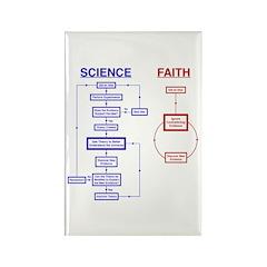 Science vs Faith Rectangle Magnet (100 pack)