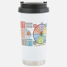 Funny Trigonometry Travel Mug