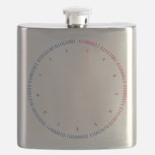 Cyber Security w/ Text RB Flask