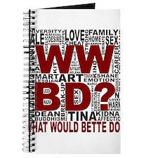 WWBDWordCloud Journal