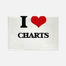 I love Charts Magnets