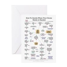 Horse Blanketing Flowchart Card Greeting Cards