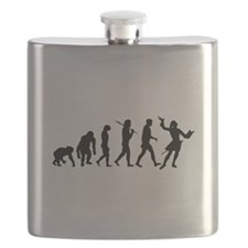 Evolution of Acting Flask