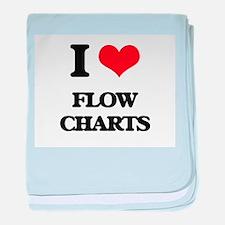 I Love Flow Charts baby blanket
