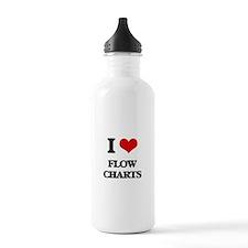 I Love Flow Charts Sports Water Bottle