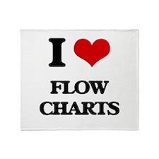 I Love Flow Charts Throw Blanket